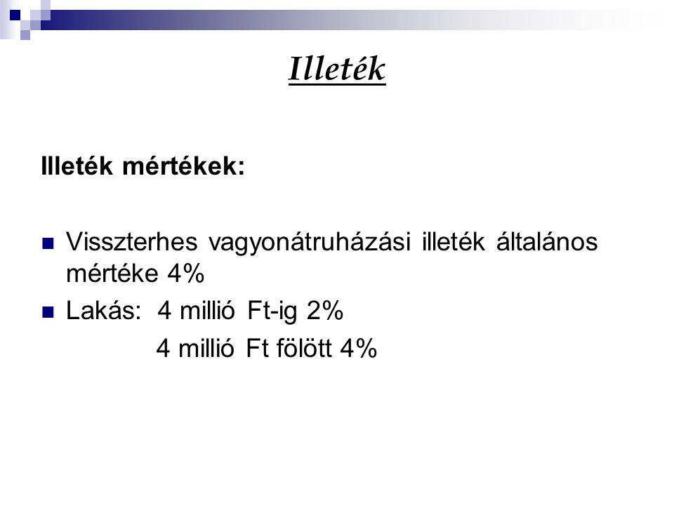 Illeték Illeték mértékek: Visszterhes vagyonátruházási illeték általános mértéke 4% Lakás: 4 millió Ft-ig 2% 4 millió Ft fölött 4%