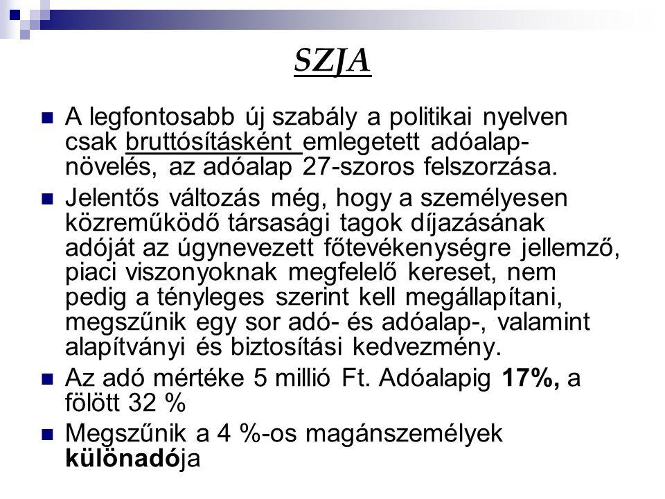 ÁFA Az áfa levonhatóságának a bizonylata a számla, ennek hiányában minden olyan dokumentum, ( pl.
