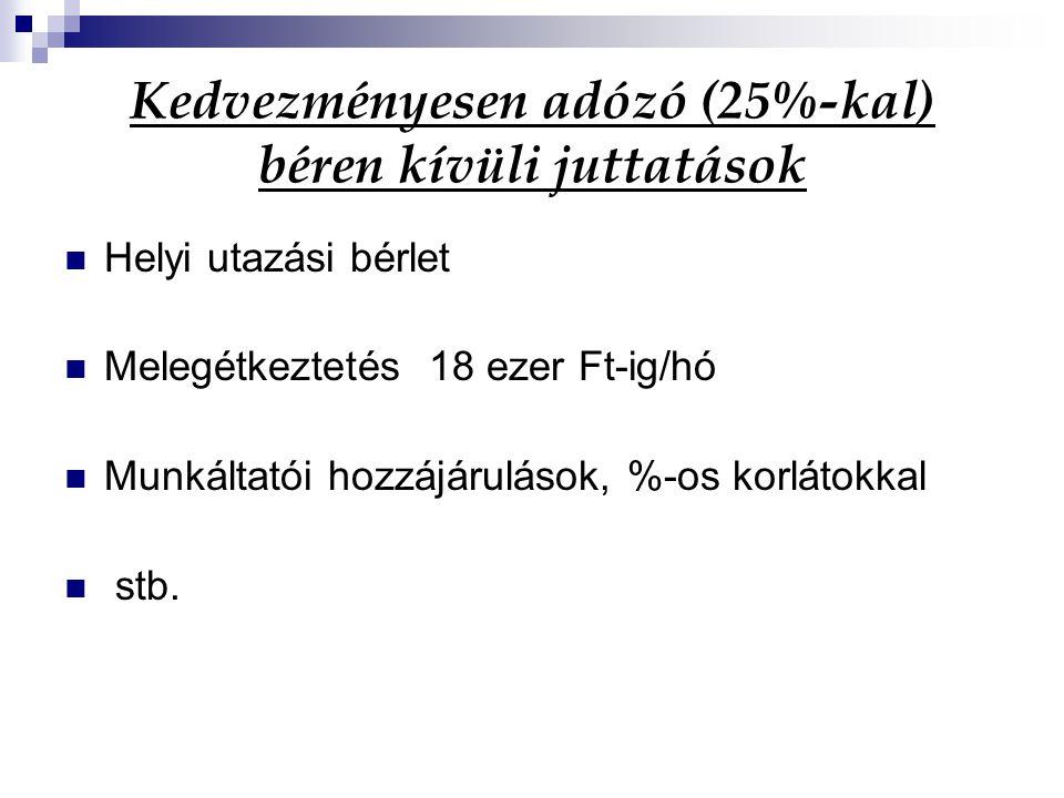 Kedvezményesen adózó (25%-kal) béren kívüli juttatások Helyi utazási bérlet Melegétkeztetés 18 ezer Ft-ig/hó Munkáltatói hozzájárulások, %-os korlátok