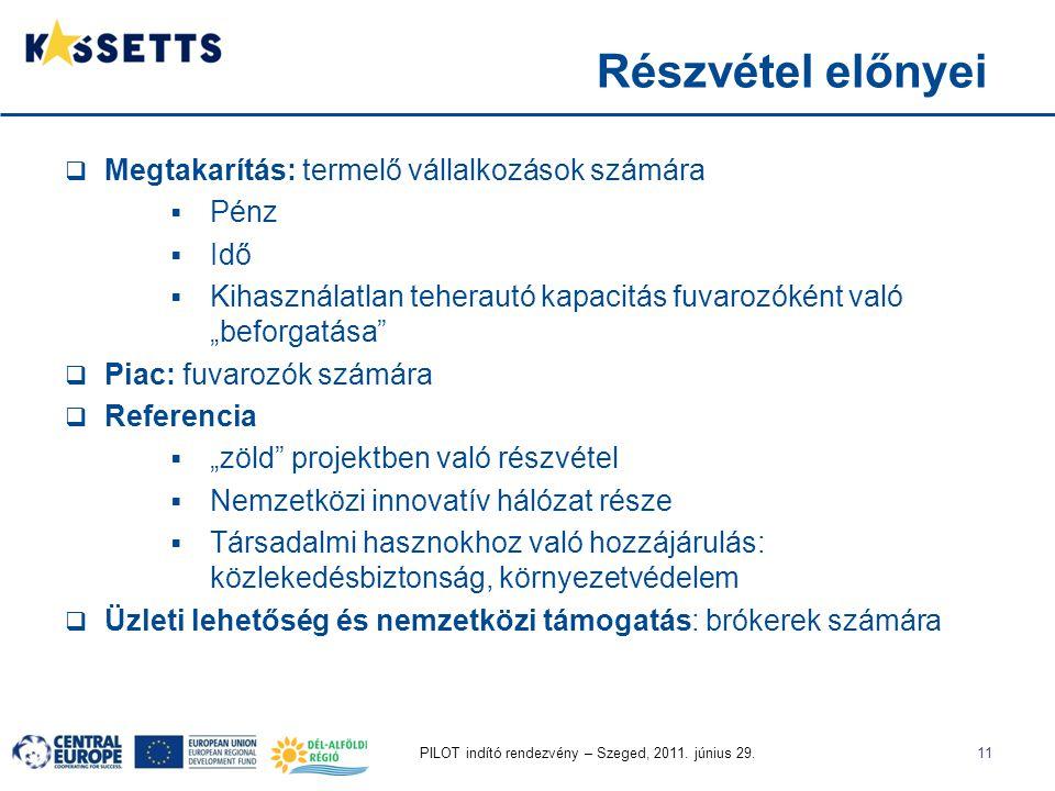 PILOT indító rendezvény – Szeged, 2011. június 29.11  Megtakarítás: termelő vállalkozások számára  Pénz  Idő  Kihasználatlan teherautó kapacitás f