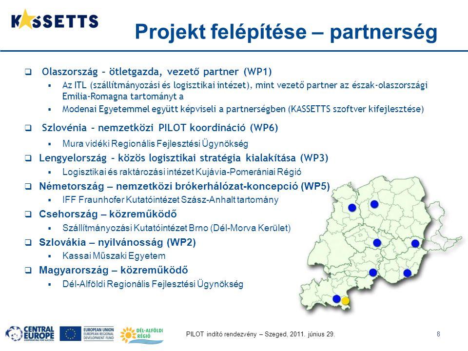 PILOT indító rendezvény – Szeged, 2011. június 29.  Olaszország – ötletgazda, vezető partner (WP1)  Az ITL (szállítmányozási és logisztikai intézet)