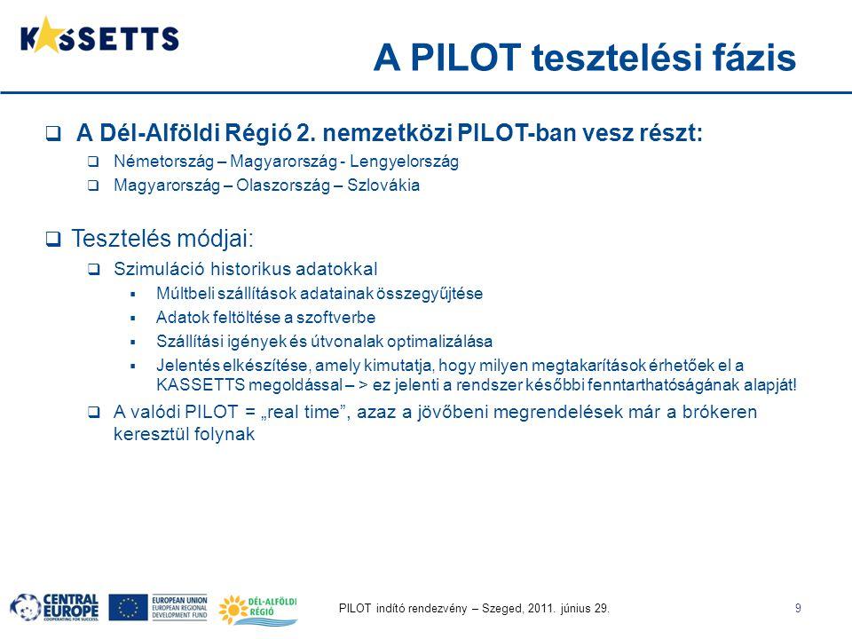 PILOT indító rendezvény – Szeged, 2011. június 29.9 A PILOT tesztelési fázis  A Dél-Alföldi Régió 2. nemzetközi PILOT-ban vesz részt:  Németország –