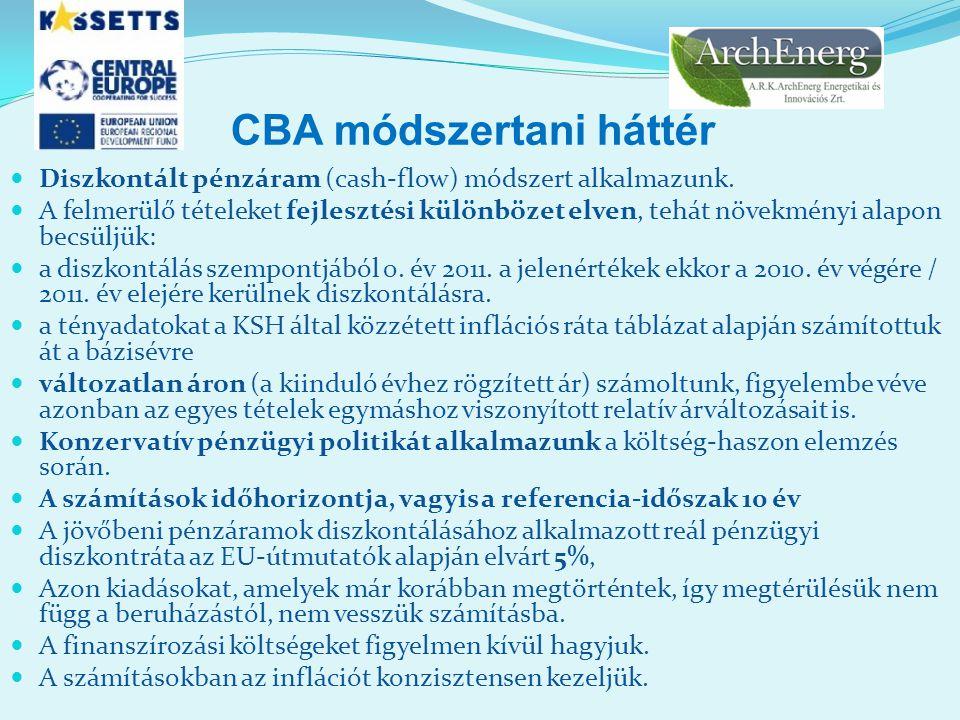 CBA módszertani háttér Diszkontált pénzáram (cash-flow) módszert alkalmazunk. A felmerülő tételeket fejlesztési különbözet elven, tehát növekményi ala