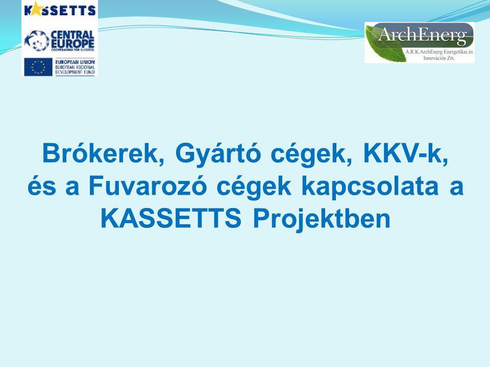 Brókerek, Gyártó cégek, KKV-k, és a Fuvarozó cégek kapcsolata a KASSETTS Projektben