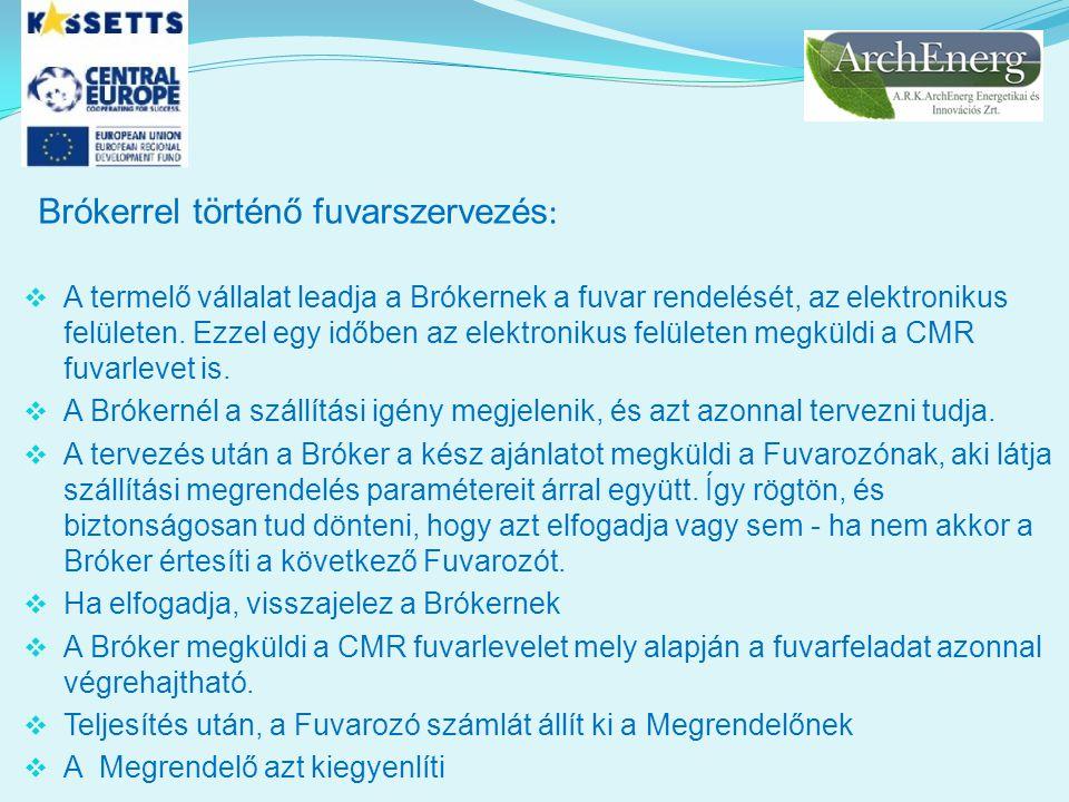 Brókerrel történő fuvarszervezés :  A termelő vállalat leadja a Brókernek a fuvar rendelését, az elektronikus felületen.
