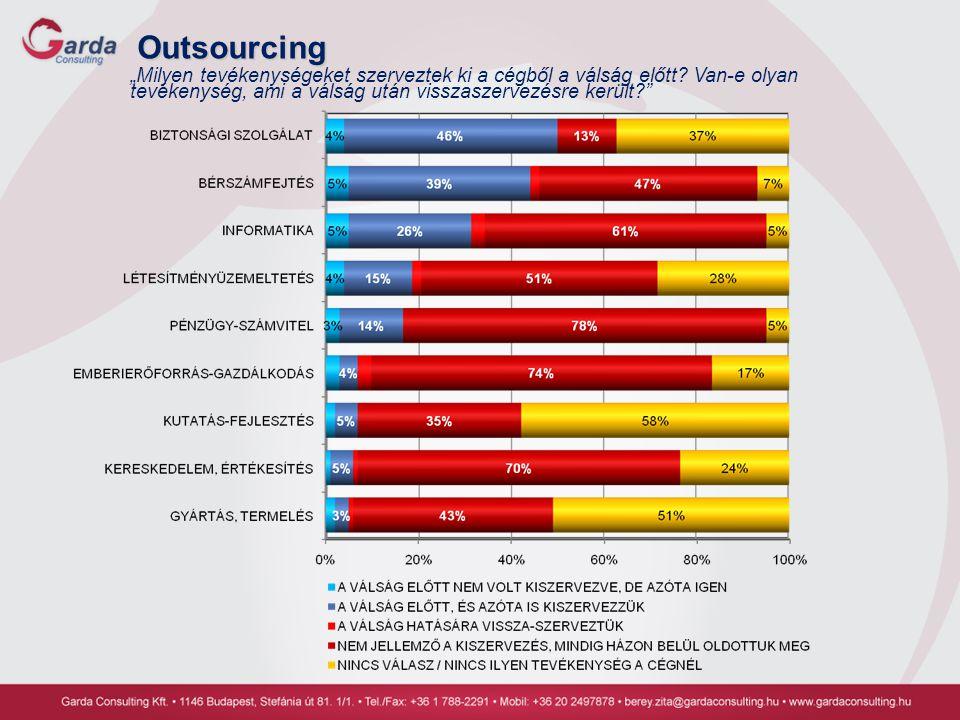 """Outsourcing """"Milyen tevékenységeket szerveztek ki a cégből a válság előtt? Van-e olyan tevékenység, ami a válság után visszaszervezésre került?"""""""