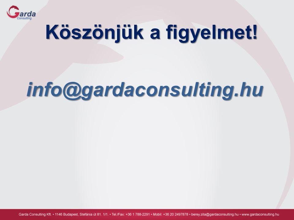 Köszönjük a figyelmet! info@gardaconsulting.hu