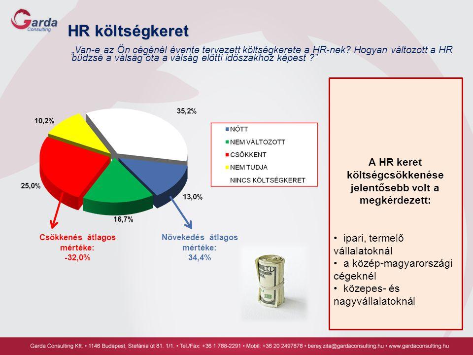 """HR költségkeret """"Van-e az Ön cégénél évente tervezett költségkerete a HR- nek? Régió Fő tevékenységi kör Vállalat mérete Előző évi nettó árbevétel Hogyan változott a válság óta a válság előtti időszakhoz képest? Átlagok"""