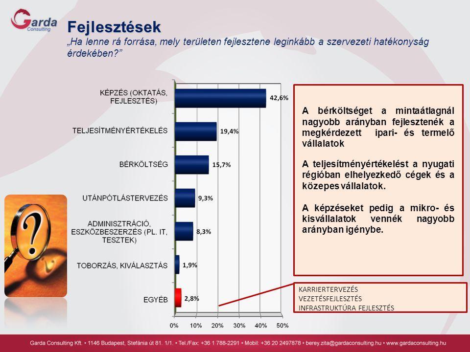 """Csökkenés átlagos mértéke: -49,4% Növekedés átlagos mértéke: 45,6% A képzésekre fordított költségek csökkentése jelentősebb volt a megkérdezett: a közép-magyarországi cégeknél közepes- és nagyvállalatoknál kereskedelemmel, szállítmányozásnál foglalkozó cégeknél Képzési-, tréningbüdzsé """"Hozzávetőlegesen hogyan változott a válság előtti állapothoz képest a képzési-, tréningbüdzséje?"""