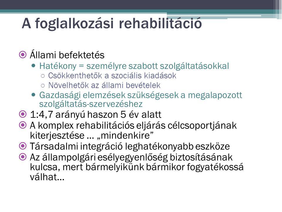 """A foglalkozási rehabilitáció  Állami befektetés Hatékony = személyre szabott szolgáltatásokkal ○ Csökkenthetők a szociális kiadások ○ Növelhetők az állami bevételek Gazdasági elemzések szükségesek a megalapozott szolgáltatás-szervezéshez  1:4,7 arányú haszon 5 év alatt  A komplex rehabilitációs eljárás célcsoportjának kiterjesztése … """"mindenkire  Társadalmi integráció leghatékonyabb eszköze  Az állampolgári esélyegyenlőség biztosításának kulcsa, mert bármelyikünk bármikor fogyatékossá válhat…"""
