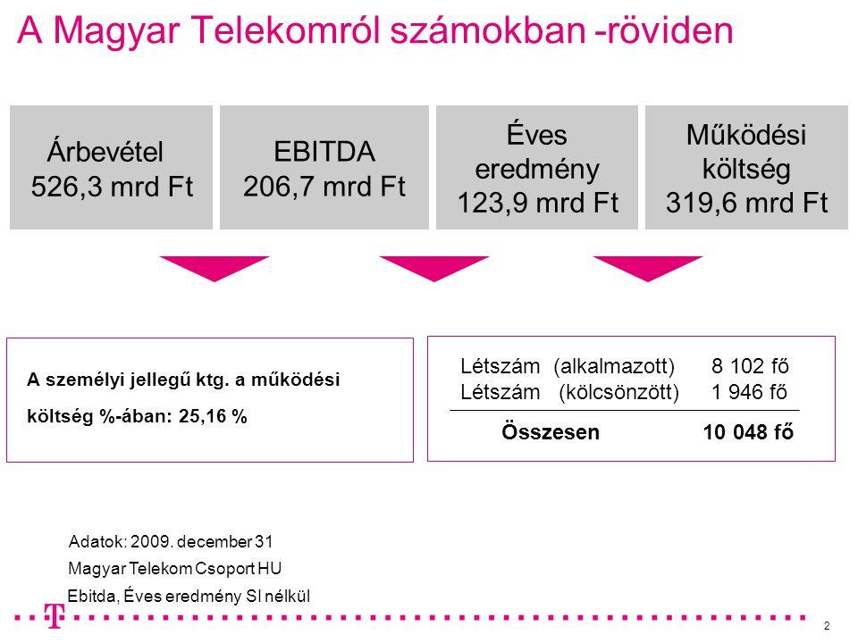 2 A Magyar Telekomról számokban -röviden EBITDA 206,7 mrd Ft Éves eredmény 123,9 mrd Ft Árbevétel 526,3 mrd Ft Létszám (alkalmazott) 8 102 fő Létszám