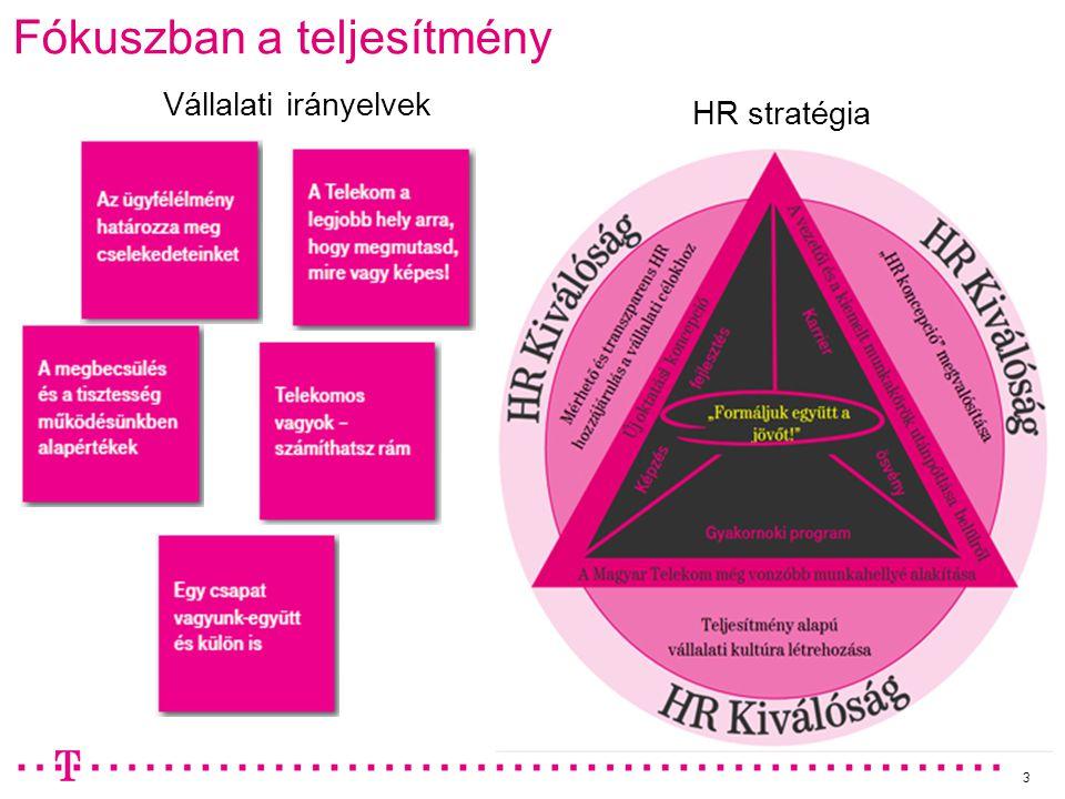 3 Fókuszban a teljesítmény HR stratégia Vállalati irányelvek