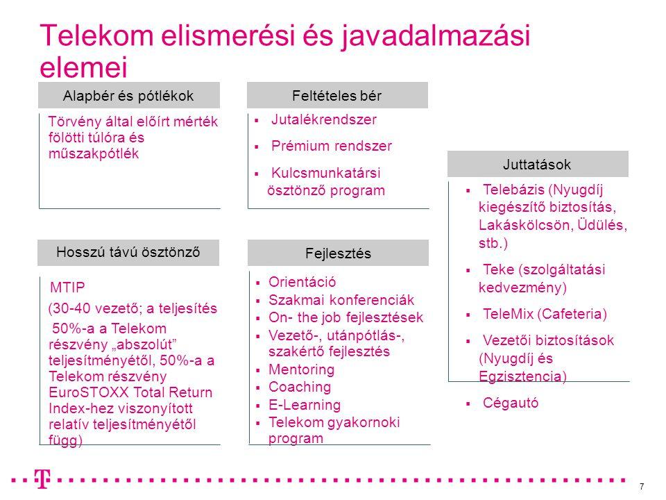 7 Telekom elismerési és javadalmazási elemei Törvény által előírt mérték fölötti túlóra és műszakpótlék Alapbér és pótlékok  Jutalékrendszer  Prémiu