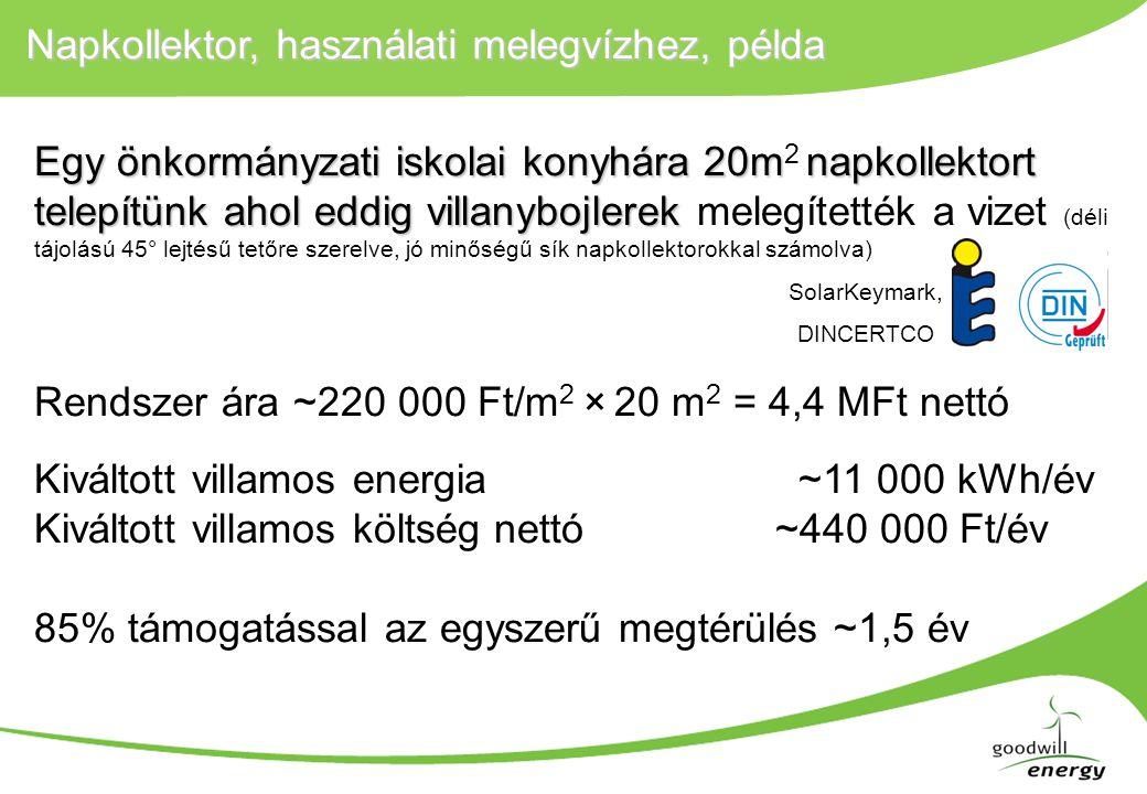 Napelem, villamos energia termeléshez