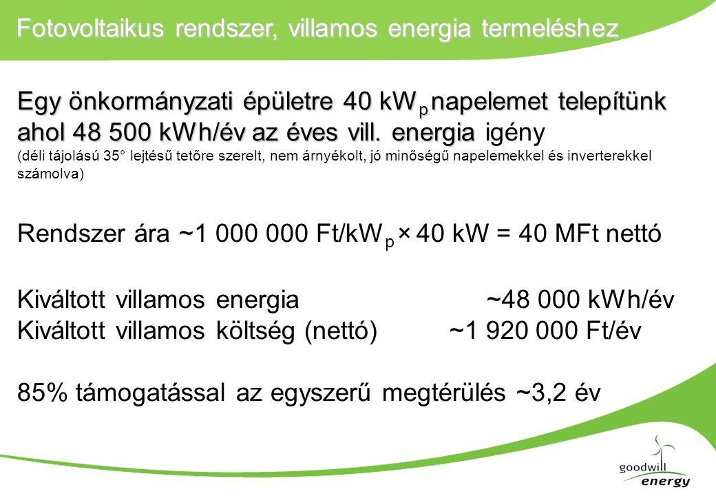 Fotovoltaikus rendszer, villamos energia termeléshez Egy önkormányzati épületre 40 kW p napelemet telepítünk ahol 48 500 kWh/év az éves vill.