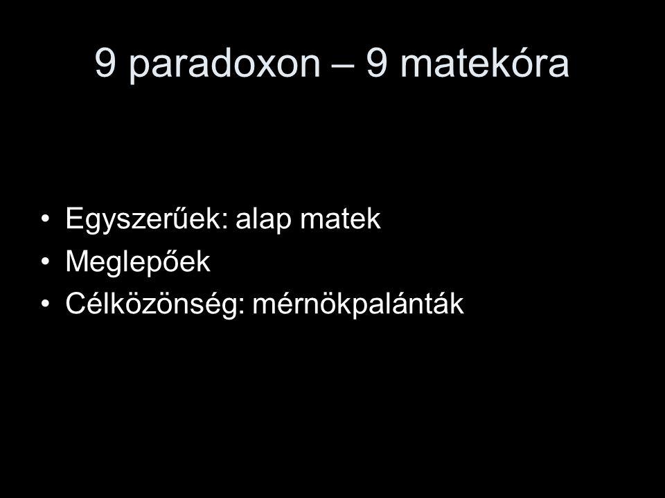 TITKÁRNŐ- PARADOXON (1966)