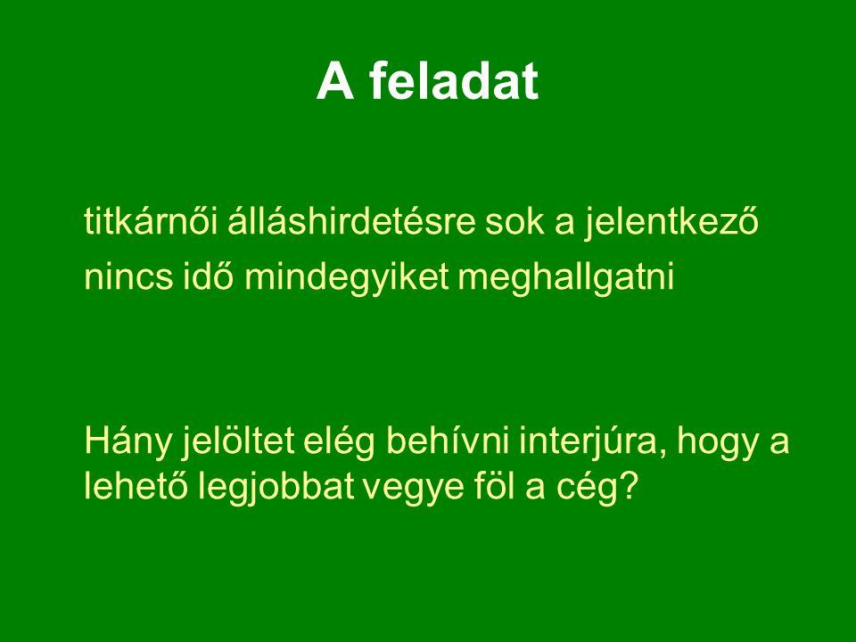 Házasodási probléma (1984) A feladat átfogalmazása: az első valahány kérő után igent mondunk (magyar szakirodalom: Szindbád-probléma) Baj: nem tudjuk előre a kérők számát