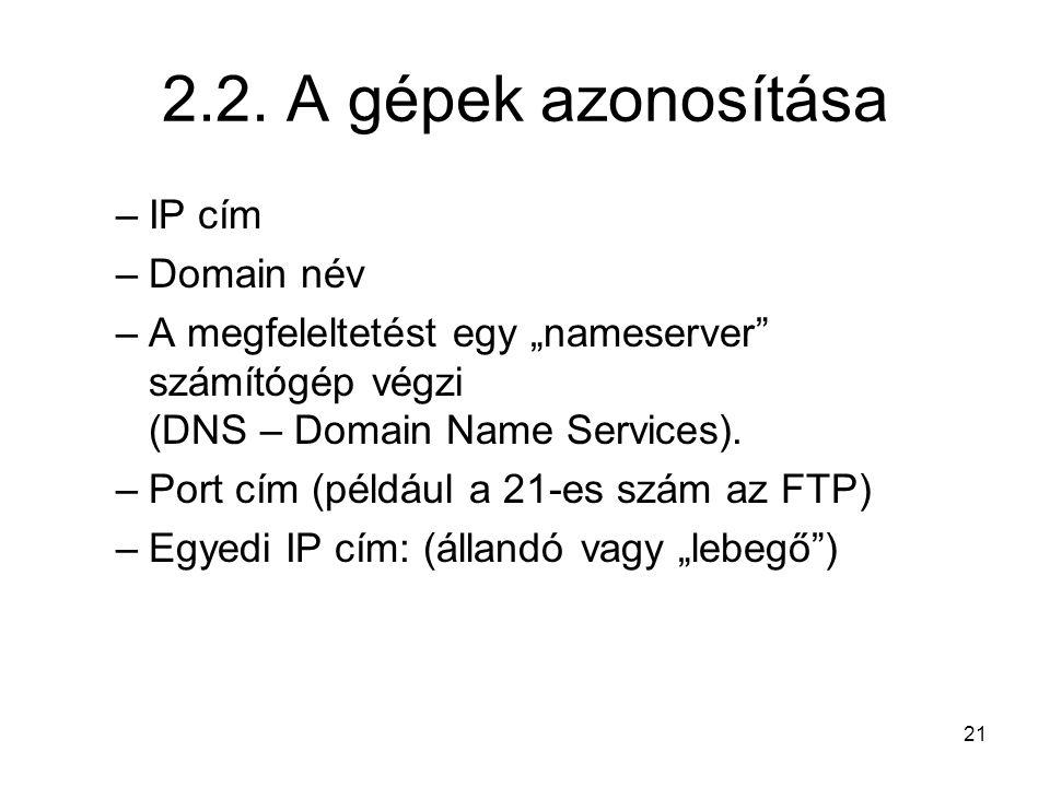 21 2.2.