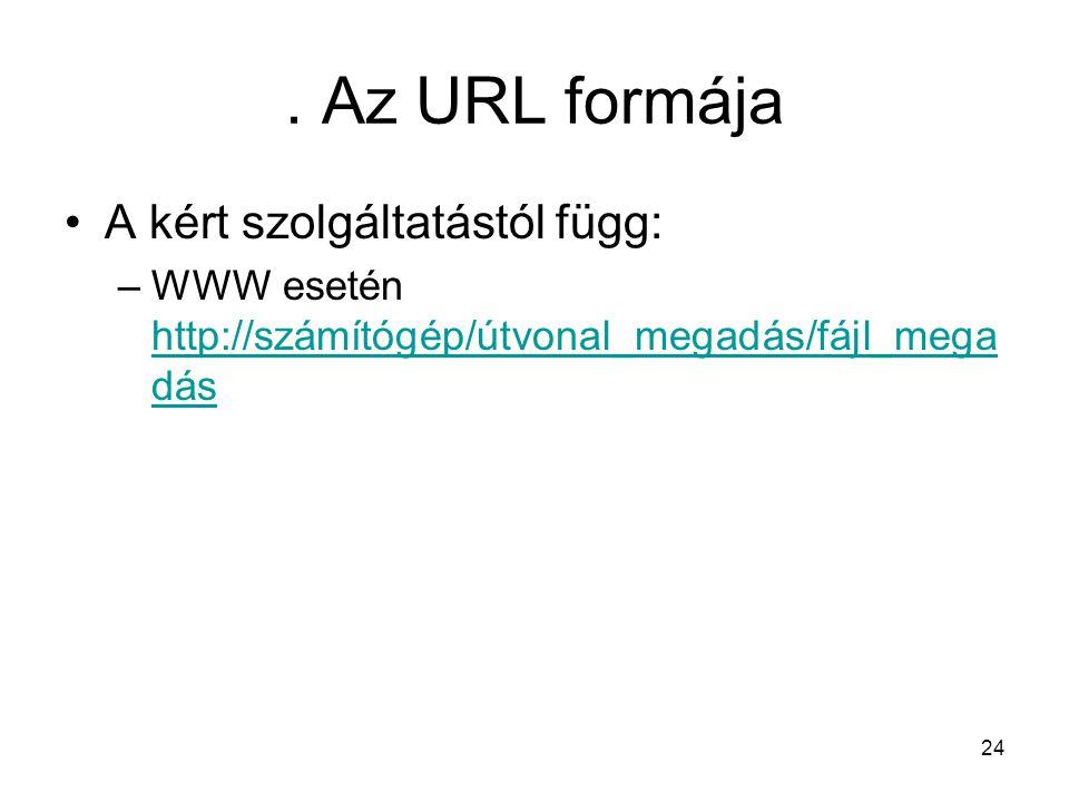24. Az URL formája A kért szolgáltatástól függ: –WWW esetén http://számítógép/útvonal_megadás/fájl_mega dás http://számítógép/útvonal_megadás/fájl_meg