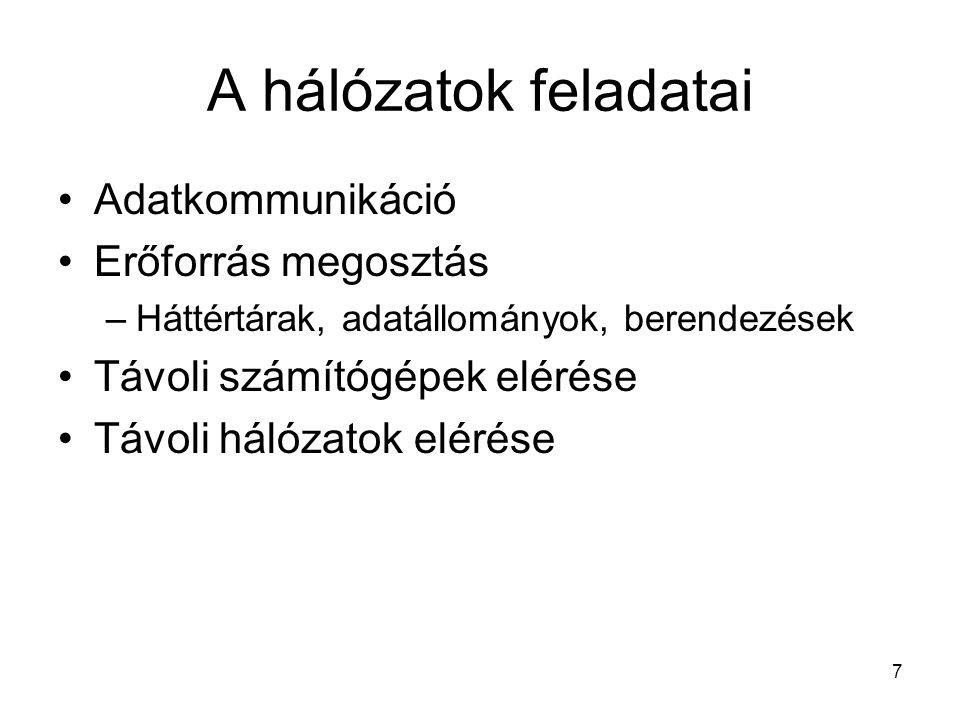 38 3.4.Levelezési listák Célja (pl.