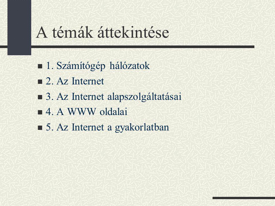A témák áttekintése 1. Számítógép hálózatok 2. Az Internet 3.
