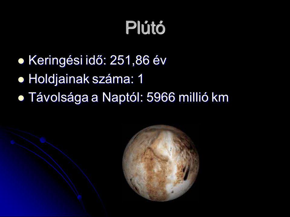 Plútó Keringési idő: 251,86 év Keringési idő: 251,86 év Holdjainak száma: 1 Holdjainak száma: 1 Távolsága a Naptól: 5966 millió km Távolsága a Naptól: 5966 millió km