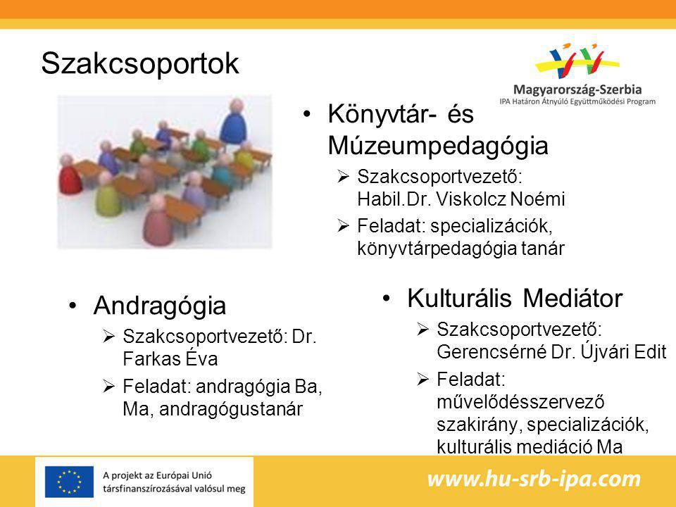 Szakcsoportok Könyvtár- és Múzeumpedagógia  Szakcsoportvezető: Habil.Dr.