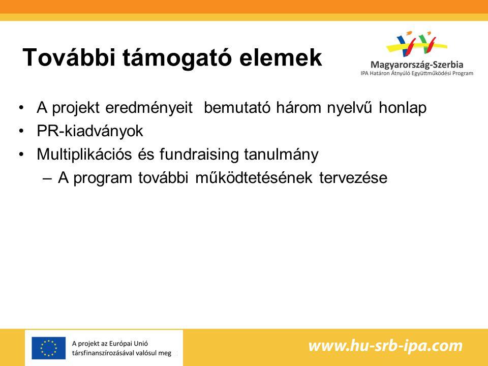 További támogató elemek A projekt eredményeit bemutató három nyelvű honlap PR-kiadványok Multiplikációs és fundraising tanulmány –A program további működtetésének tervezése