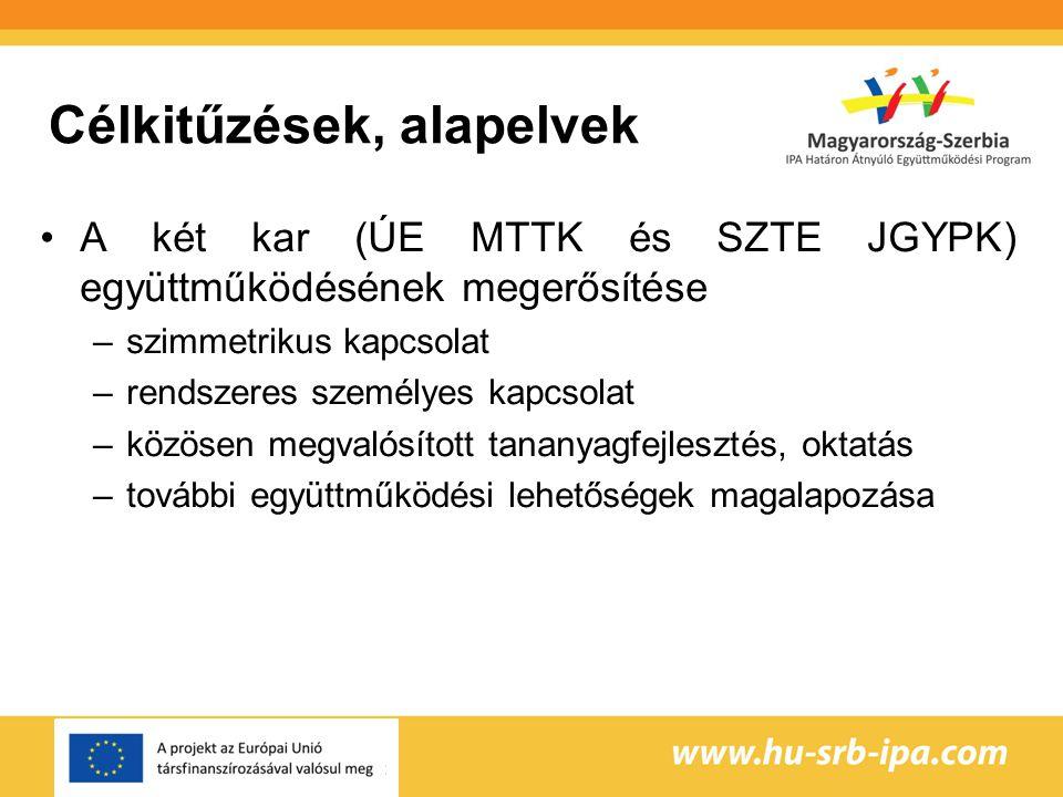 Célkitűzések, alapelvek A két kar (ÚE MTTK és SZTE JGYPK) együttműködésének megerősítése –szimmetrikus kapcsolat –rendszeres személyes kapcsolat –közösen megvalósított tananyagfejlesztés, oktatás –további együttműködési lehetőségek magalapozása