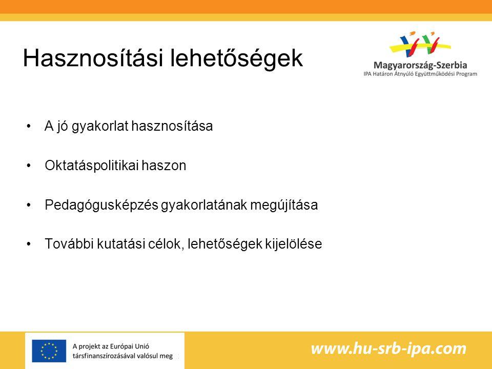 Elérhetőség Nyomtatott változat Elektronikus változat http://www.staff.u-szeged.hu/~fejesj/pdf/Fejes Szucs_Hallgatoi_Mentorprogram.pdf