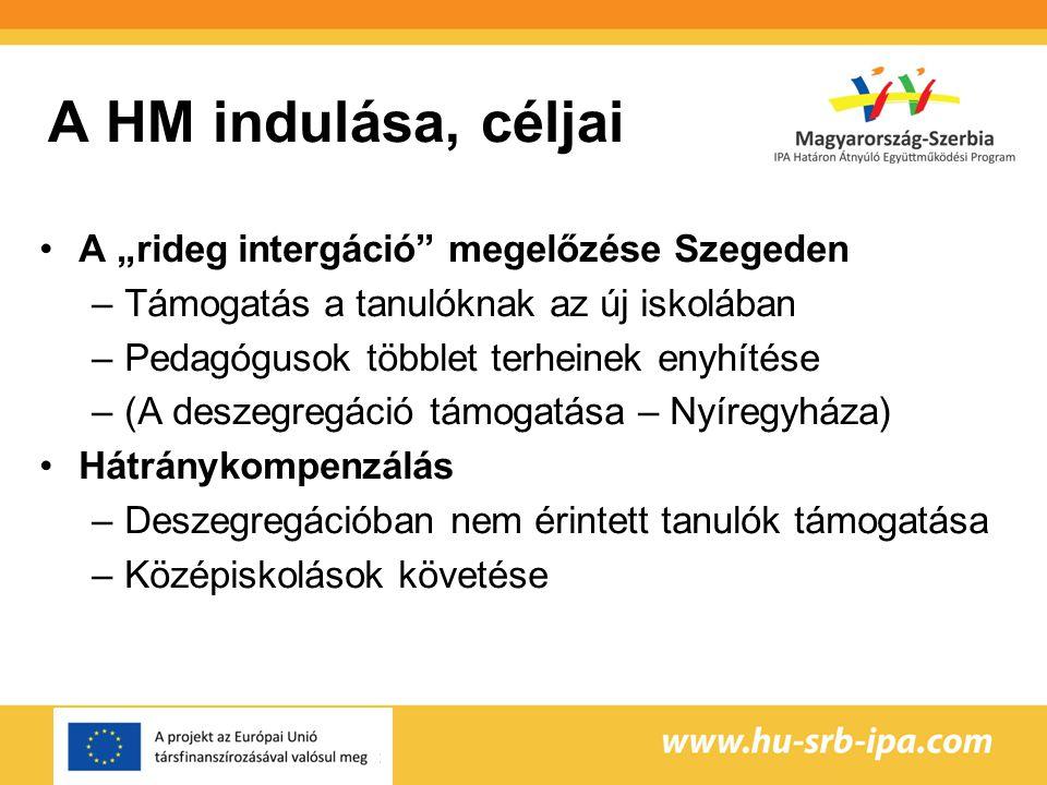 """A HM indulása, céljai A """"rideg intergáció megelőzése Szegeden –Támogatás a tanulóknak az új iskolában –Pedagógusok többlet terheinek enyhítése –(A deszegregáció támogatása – Nyíregyháza) Hátránykompenzálás –Deszegregációban nem érintett tanulók támogatása –Középiskolások követése"""