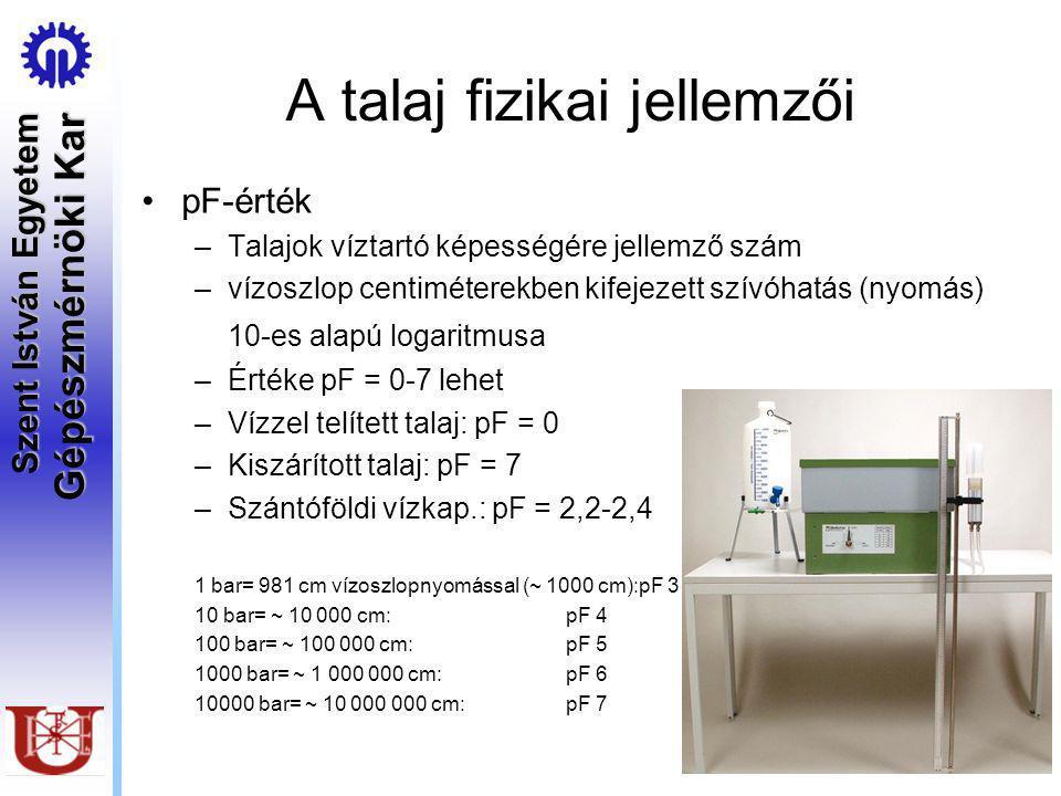 Szent István Egyetem Gépészmérnöki Kar A talaj fizikai jellemzői pF-érték –Talajok víztartó képességére jellemző szám –vízoszlop centiméterekben kifejezett szívóhatás (nyomás) 10-es alapú logaritmusa –Értéke pF = 0-7 lehet –Vízzel telített talaj: pF = 0 –Kiszárított talaj: pF = 7 –Szántóföldi vízkap.: pF = 2,2-2,4 1 bar= 981 cm vízoszlopnyomással (~ 1000 cm):pF 3 10 bar= ~ 10 000 cm: pF 4 100 bar= ~ 100 000 cm: pF 5 1000 bar= ~ 1 000 000 cm:pF 6 10000 bar= ~ 10 000 000 cm:pF 7