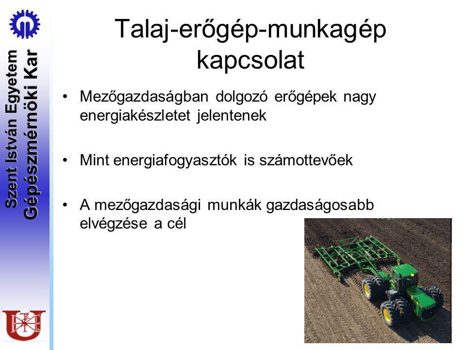 Szent István Egyetem Gépészmérnöki Kar Agrotechnikai hatások Fontos kérdés a mezőgazdasági szakemberek körében Vizsgálatok a növényzet és a talaj védelmében A kísérleteket nagyteljesítményű, négykerékhajtású traktorral 1-0,8-0,6 bar abroncsnyomáson, kettős kerekekkel és kerékszélesítővel felszerelt gumiabroncsokkal végezték