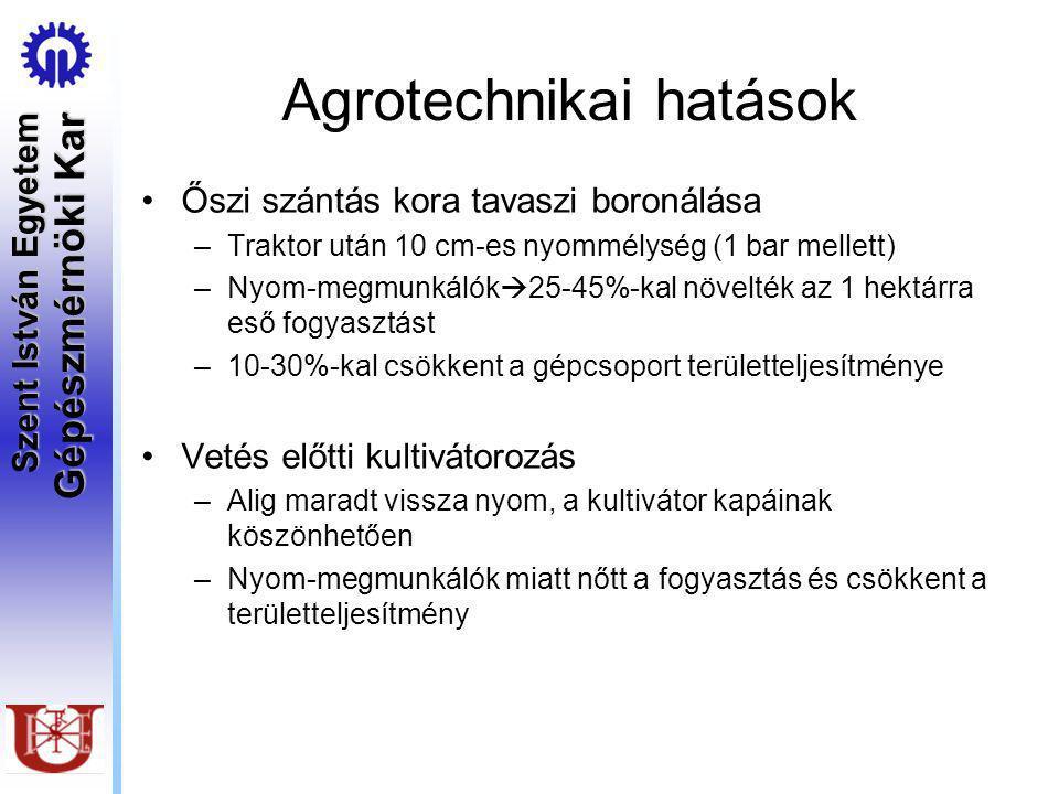 Szent István Egyetem Gépészmérnöki Kar Agrotechnikai hatások Őszi szántás kora tavaszi boronálása –Traktor után 10 cm-es nyommélység (1 bar mellett) –Nyom-megmunkálók  25-45%-kal növelték az 1 hektárra eső fogyasztást –10-30%-kal csökkent a gépcsoport területteljesítménye Vetés előtti kultivátorozás –Alig maradt vissza nyom, a kultivátor kapáinak köszönhetően –Nyom-megmunkálók miatt nőtt a fogyasztás és csökkent a területteljesítmény