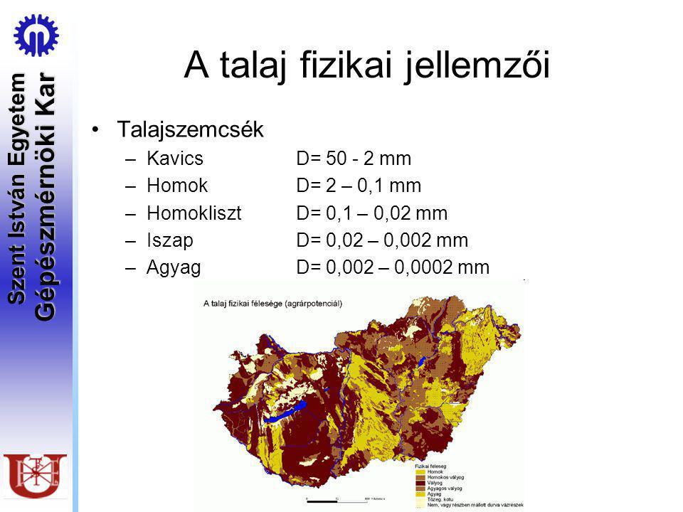 Szent István Egyetem Gépészmérnöki Kar A talaj fizikai jellemzői Talajszemcsék –KavicsD= 50 - 2 mm –HomokD= 2 – 0,1 mm –HomoklisztD= 0,1 – 0,02 mm –IszapD= 0,02 – 0,002 mm –AgyagD= 0,002 – 0,0002 mm