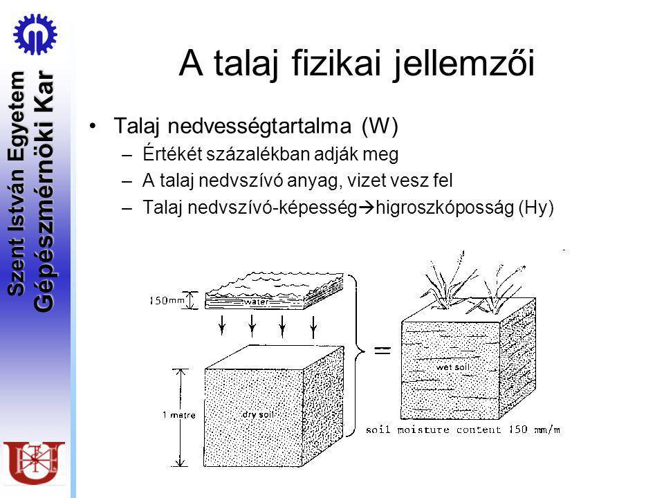 Szent István Egyetem Gépészmérnöki Kar A talaj fizikai jellemzői Sűrűség (fajlagos tömeg) (ρ) –A hézagmentes talaj térfogategységnyi tömege –A talajminta kiszárított tömegének aránya a tömör részek térfogatához (g/cm 3 ) Térfogatsűrűség (térfogatsúly) (ρ T ) –A térfogategységben foglalt háromfázisú, vizet és levegőt is tartalmazó talaj tömege.