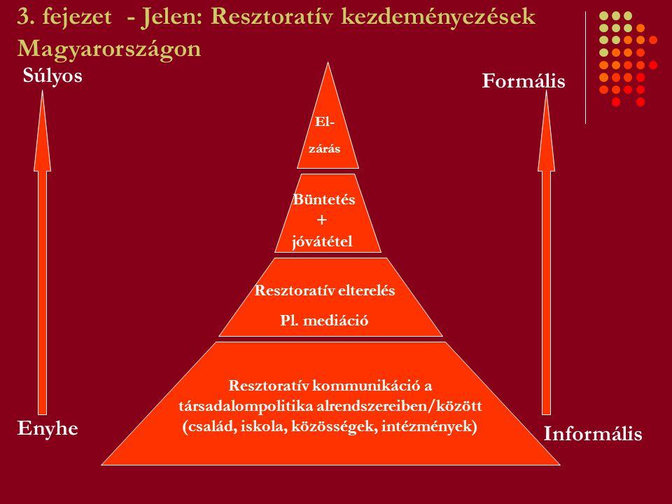 Resztoratív kommunikáció a társadalompolitika alrendszereiben/között (család, iskola, közösségek, intézmények) Resztoratív elterelés Pl. mediáció Bünt