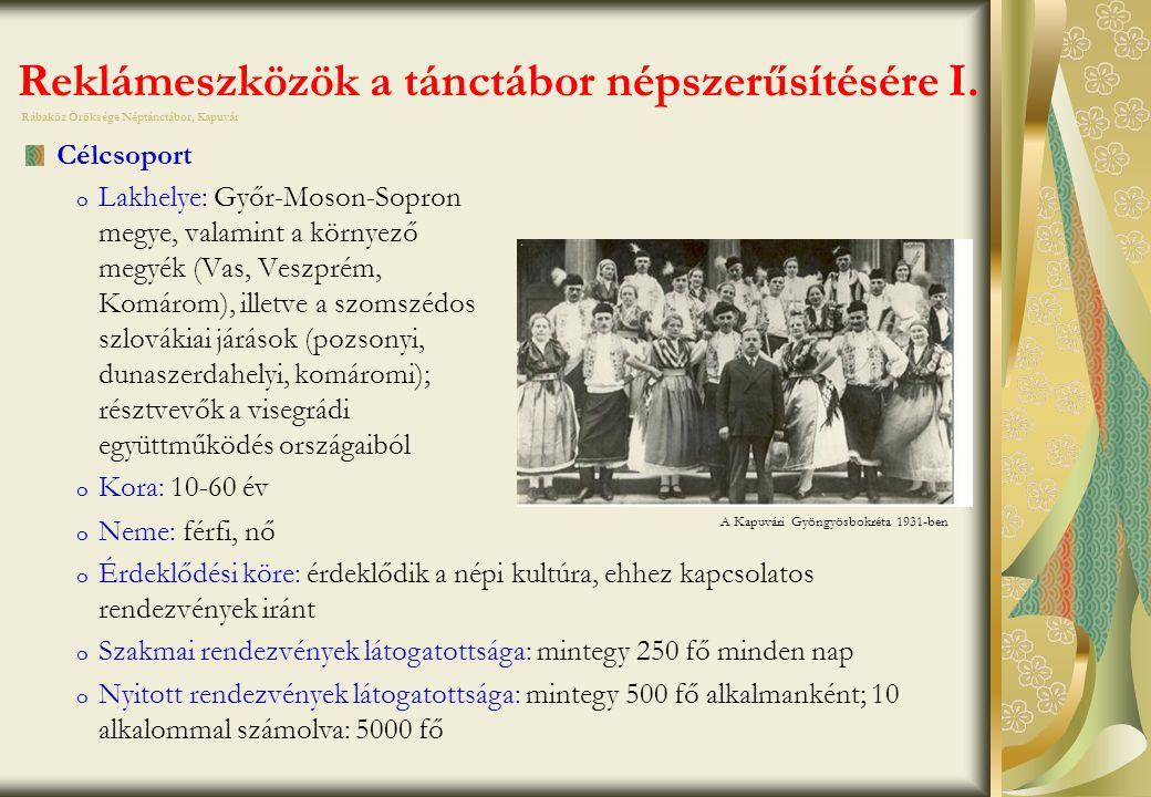 Reklámeszközök a tánctábor népszerűsítésére I. Rábaköz Öröksége Néptánctábor, Kapuvár Célcsoport o Lakhelye: Győr-Moson-Sopron megye, valamint a körny