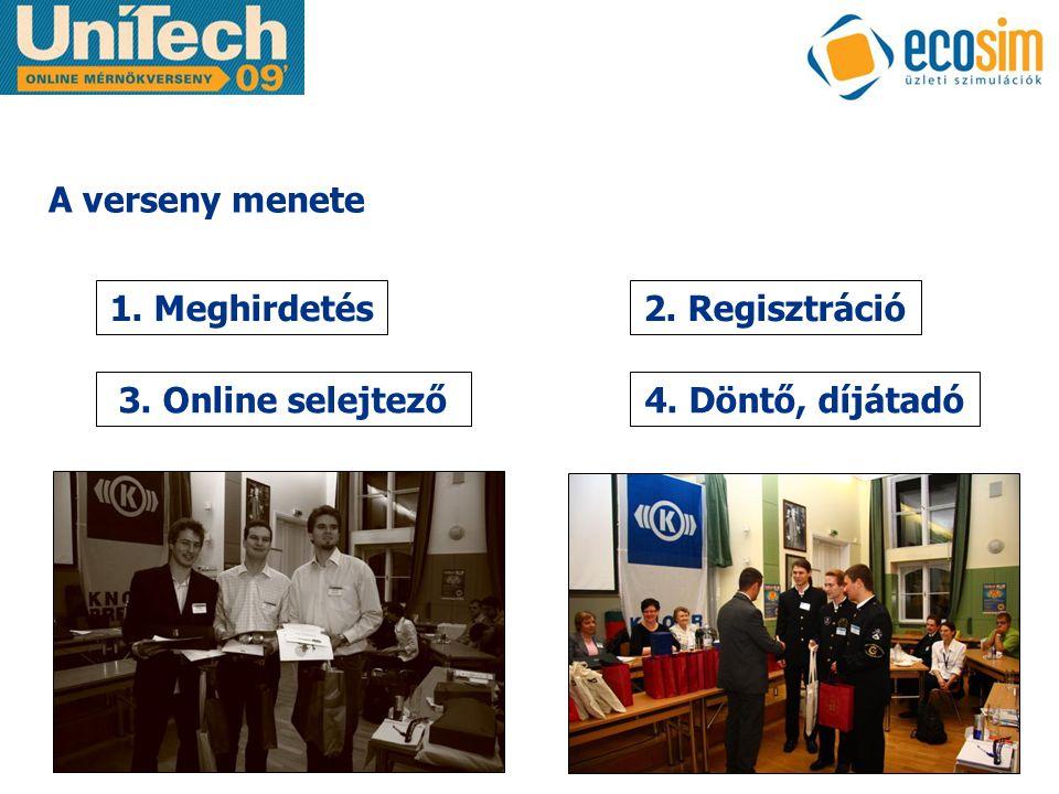 Kapcsolat EcoSim Üzleti Szimulációk Kft.1095 Budapest, Mester u.