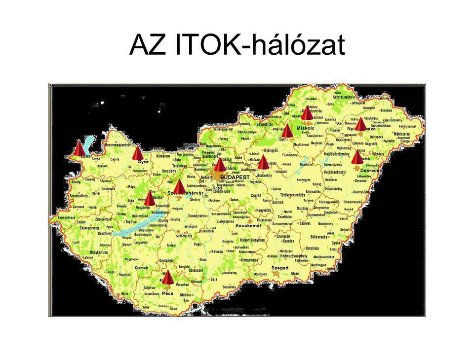AZ ITOK-hálózat