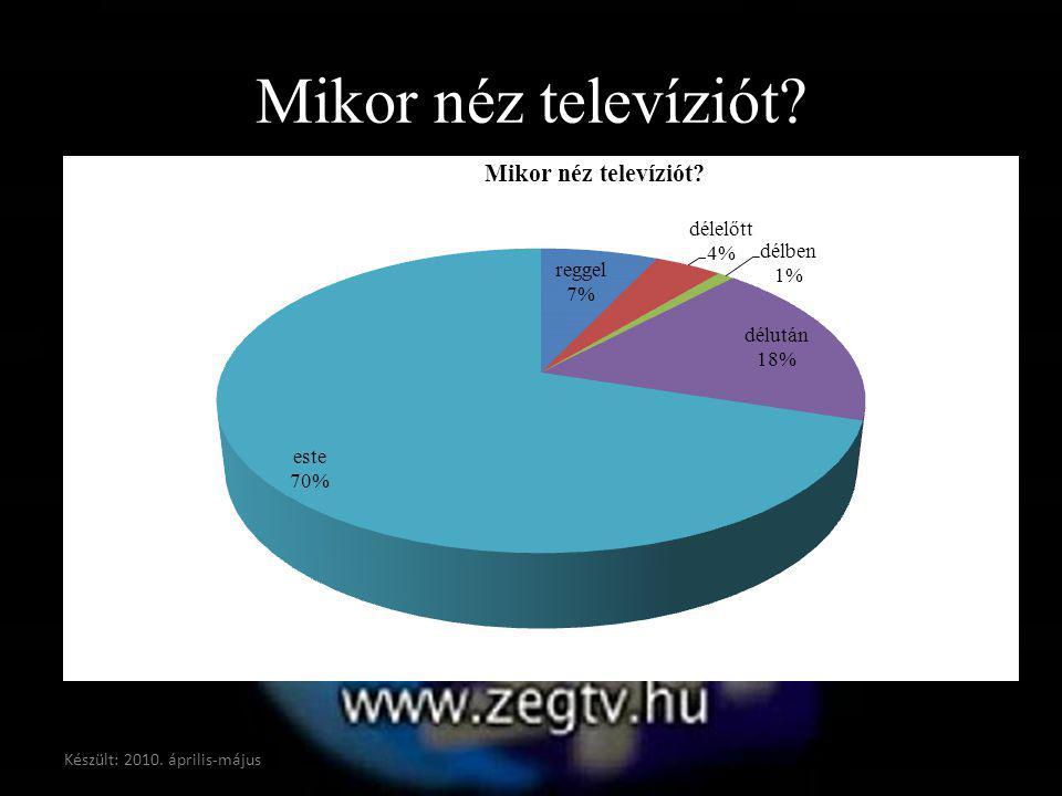 Mikor néz televíziót? Készült: 2010. április-május