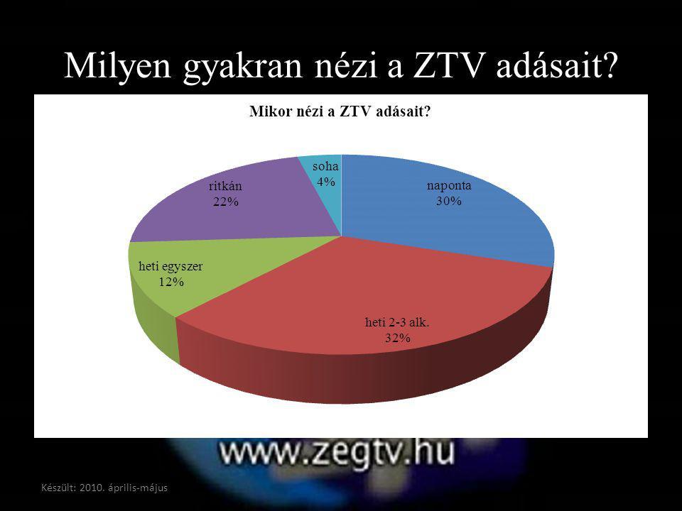 Milyen gyakran nézi a ZTV adásait? Készült: 2010. április-május