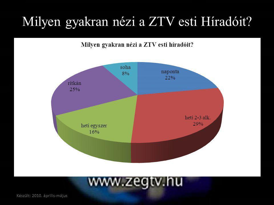 Milyen gyakran nézi a ZTV esti Híradóit? Készült: 2010. április-május