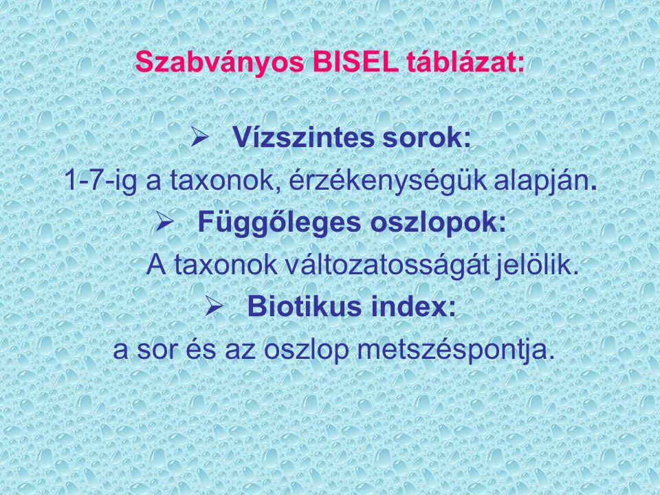 Szabványos BISEL táblázat:  Vízszintes sorok: 1-7-ig a taxonok, érzékenységük alapján.