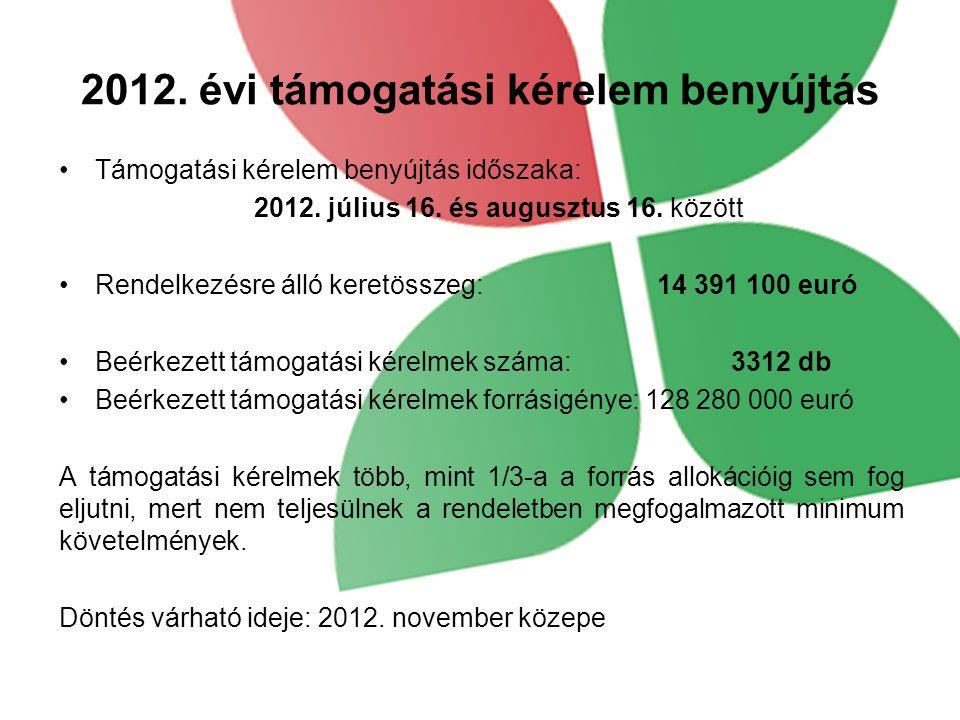 2012. évi támogatási kérelem benyújtás Támogatási kérelem benyújtás időszaka: 2012. július 16. és augusztus 16. között Rendelkezésre álló keretösszeg: