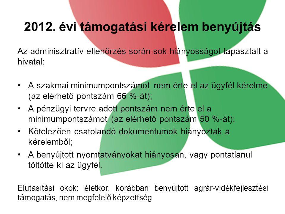 2012. évi támogatási kérelem benyújtás Az adminisztratív ellenőrzés során sok hiányosságot tapasztalt a hivatal: A szakmai minimumpontszámot nem érte
