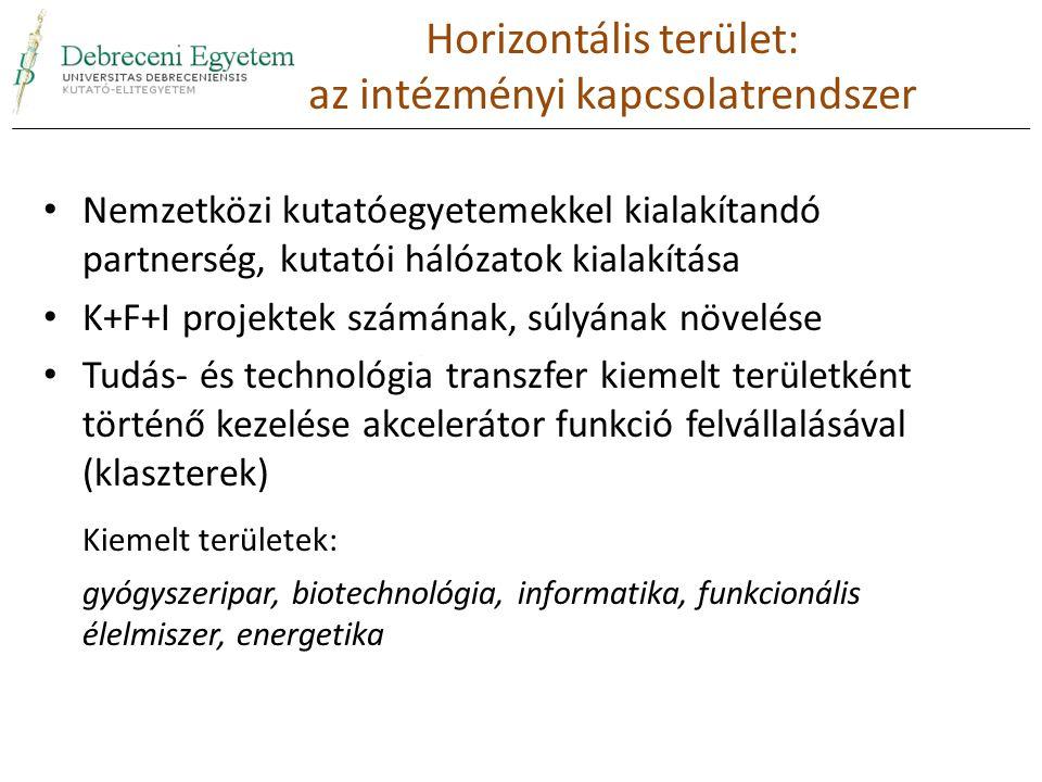 Nemzetközi kutatóegyetemekkel kialakítandó partnerség, kutatói hálózatok kialakítása K+F+I projektek számának, súlyának növelése Tudás- és technológia transzfer kiemelt területként történő kezelése akcelerátor funkció felvállalásával (klaszterek) Kiemelt területek: gyógyszeripar, biotechnológia, informatika, funkcionális élelmiszer, energetika Horizontális terület: az intézményi kapcsolatrendszer