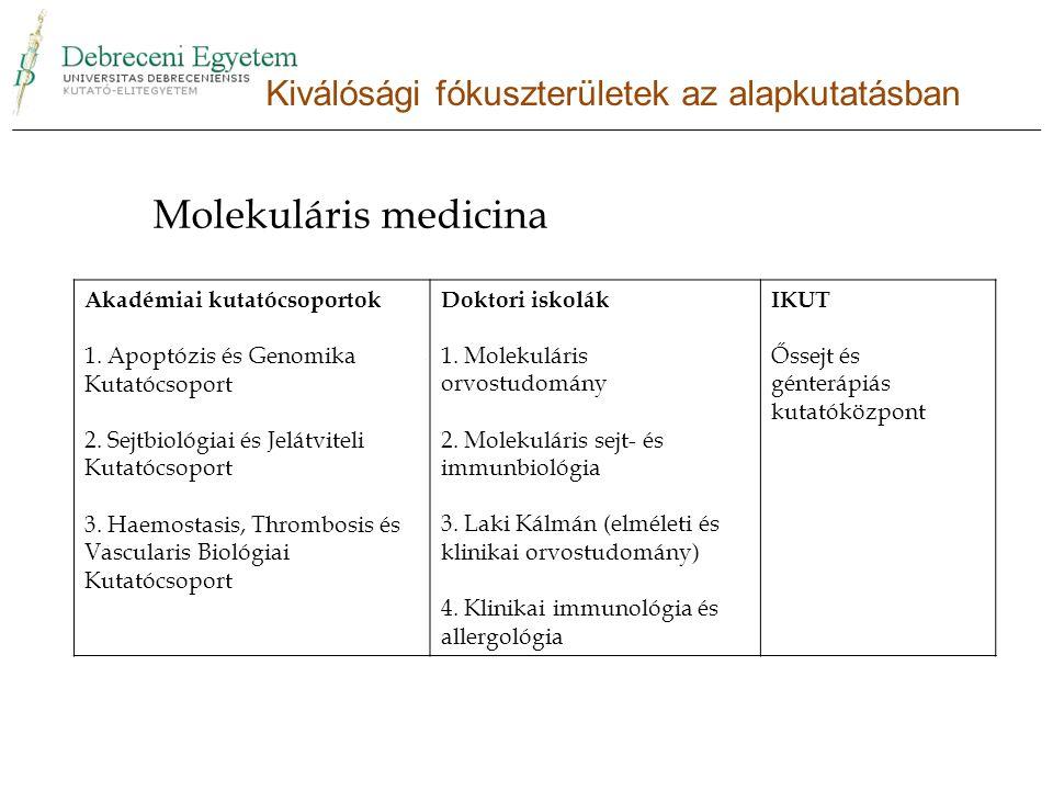 Molekuláris medicina Akadémiai kutatócsoportok 1. Apoptózis és Genomika Kutatócsoport 2.