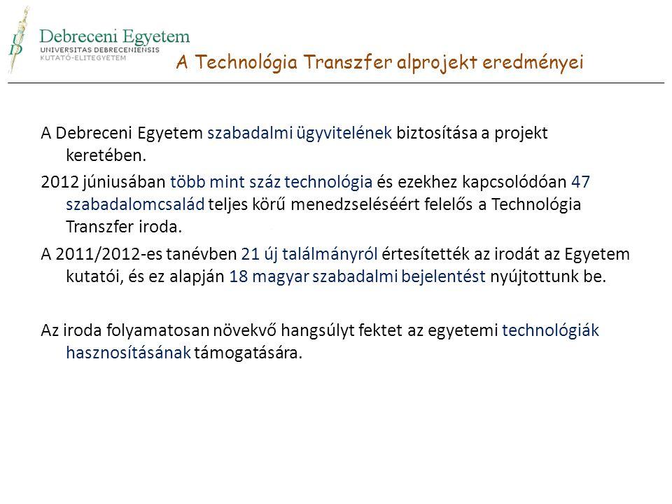 A Technológia Transzfer alprojekt eredményei A Debreceni Egyetem szabadalmi ügyvitelének biztosítása a projekt keretében.