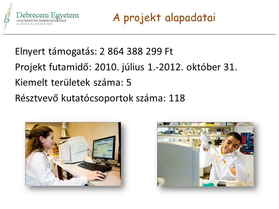 Elnyert támogatás: 2 864 388 299 Ft Projekt futamidő: 2010.